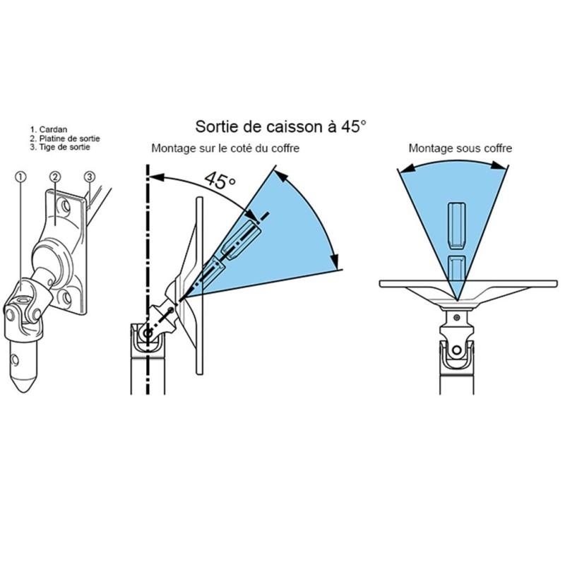 Sortie de caisson 45° et sous coffre E:D12 E:C7