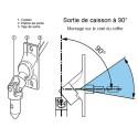 Sortie de caisson 45° et 90°
