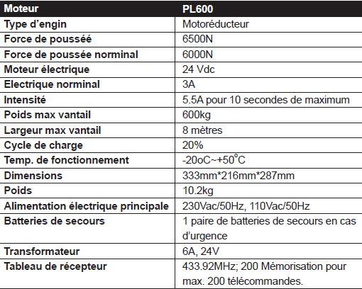 Caractéristiques PL600