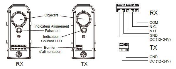 Photocellules Powertech PH-2