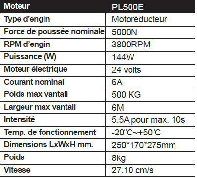 Motorisation PL500 - caractéristiques