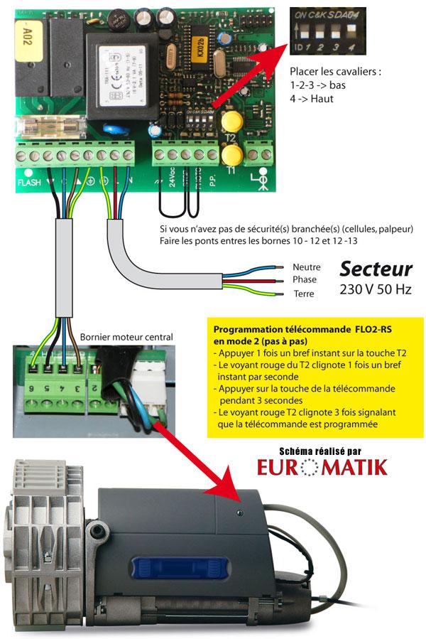 Kit radio avec 2 t l commandes pour rideau m tallique for Rideau electrique garage